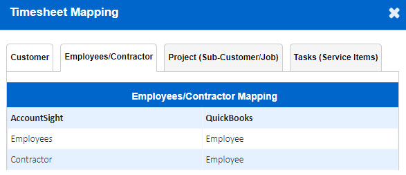 2Employee-contractors-mapping