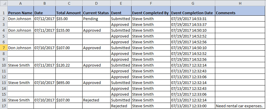 Reports-expense-audit-excel2